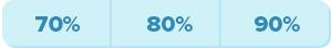 70%, 80%, 90%